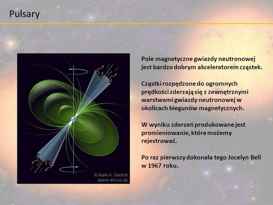Pulsary Pole magnetyczne gwiazdy neutronowej