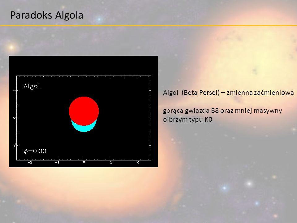 Paradoks Algola Algol (Beta Persei) – zmienna zaćmieniowa