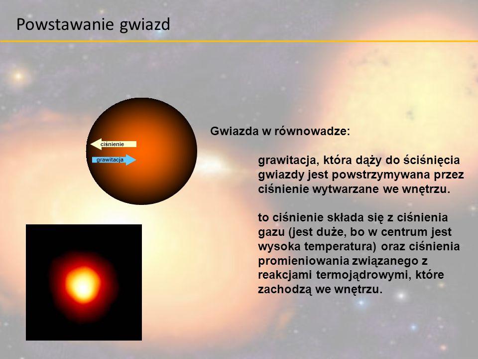 Powstawanie gwiazd Gwiazda w równowadze: