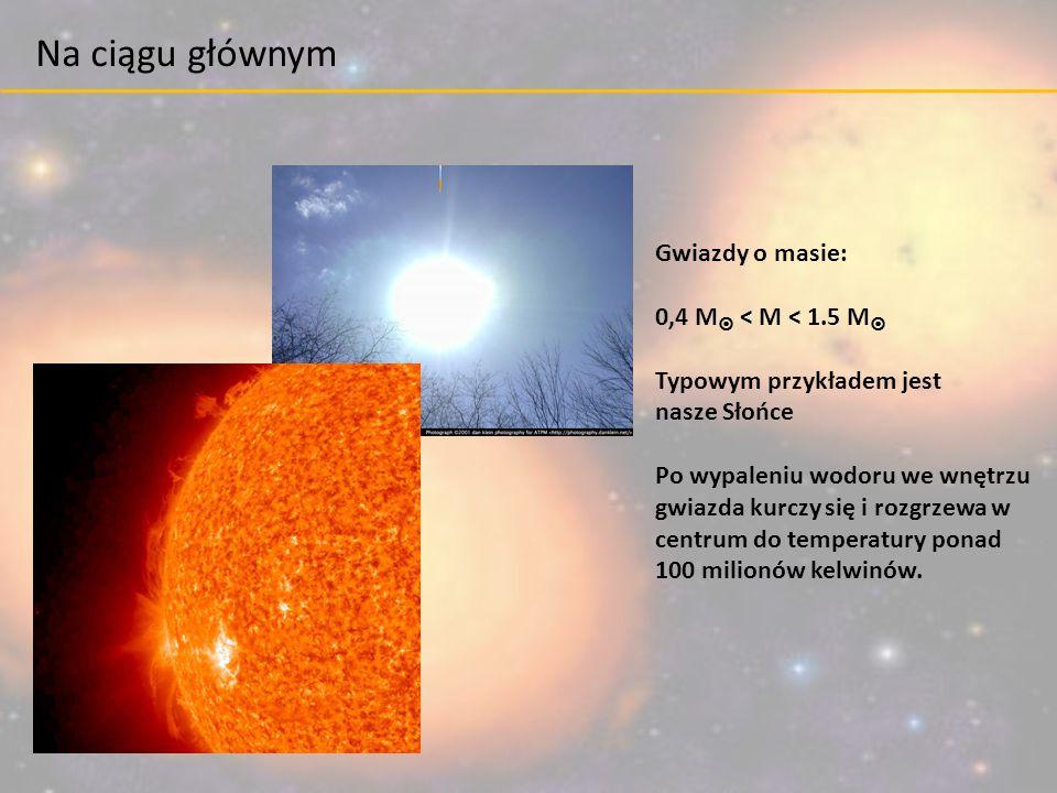 Na ciągu głównym Gwiazdy o masie: 0,4 M < M < 1.5 M