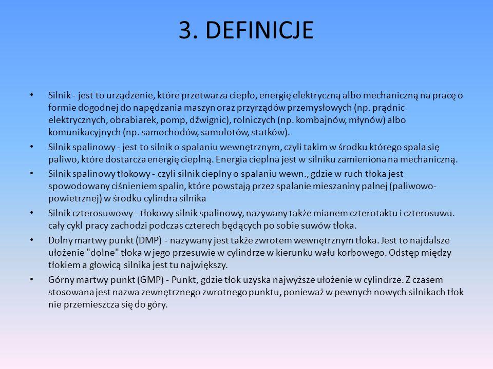 3. DEFINICJE