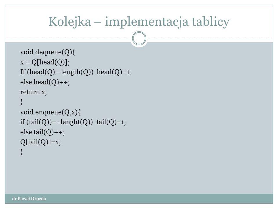 Kolejka – implementacja tablicy