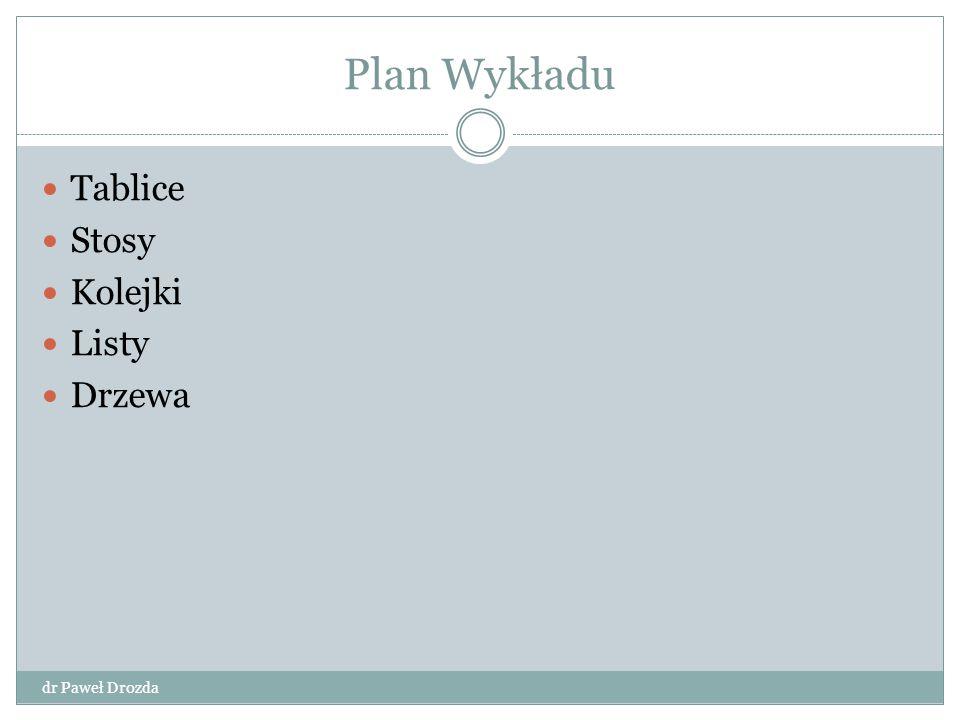 Plan Wykładu Tablice Stosy Kolejki Listy Drzewa dr Paweł Drozda
