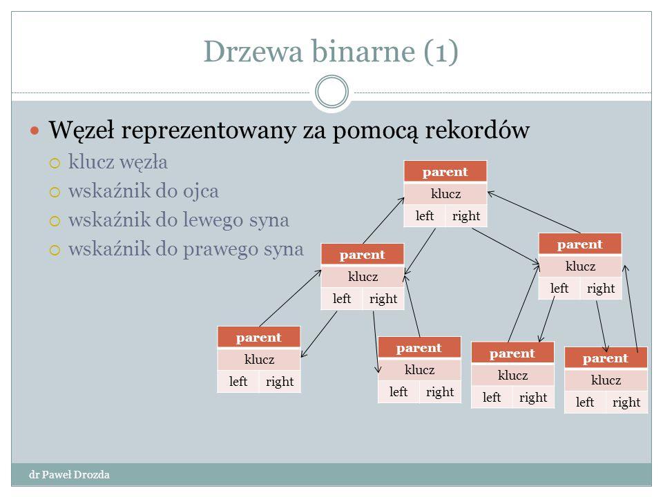 Drzewa binarne (1) Węzeł reprezentowany za pomocą rekordów klucz węzła