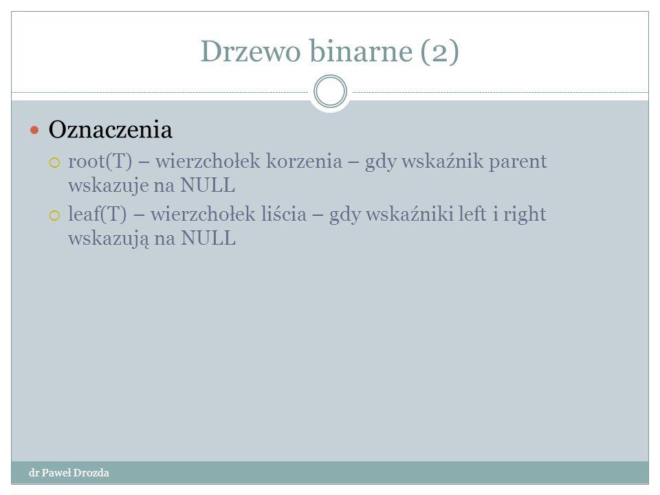 Drzewo binarne (2) Oznaczenia
