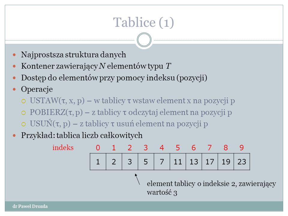 Tablice (1) Najprostsza struktura danych