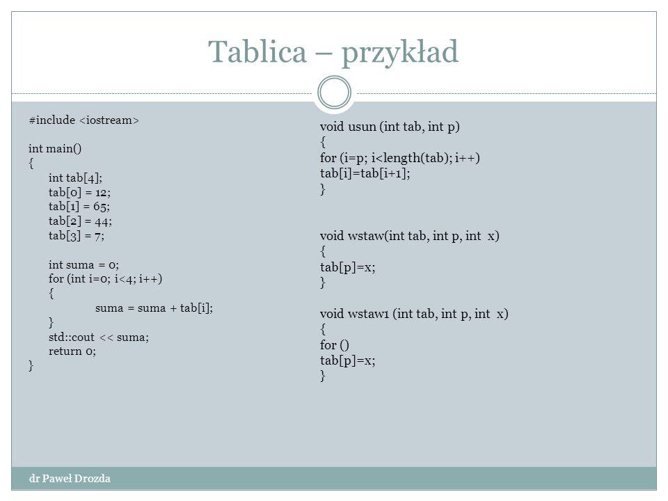 Tablica – przykład void usun (int tab, int p) {