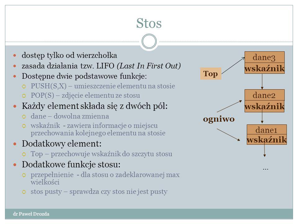 Stos Każdy element składa się z dwóch pól: Dodatkowy element: