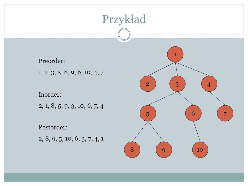 Przykład 1. 2. 3. 4. 7. 6. 5. 10. 9. 8. Preorder: 1, 2, 3, 5, 8, 9, 6, 10, 4, 7. Inorder: