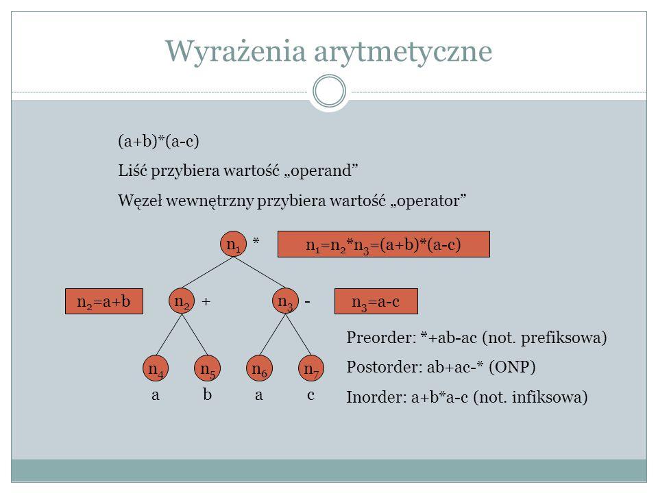 Wyrażenia arytmetyczne