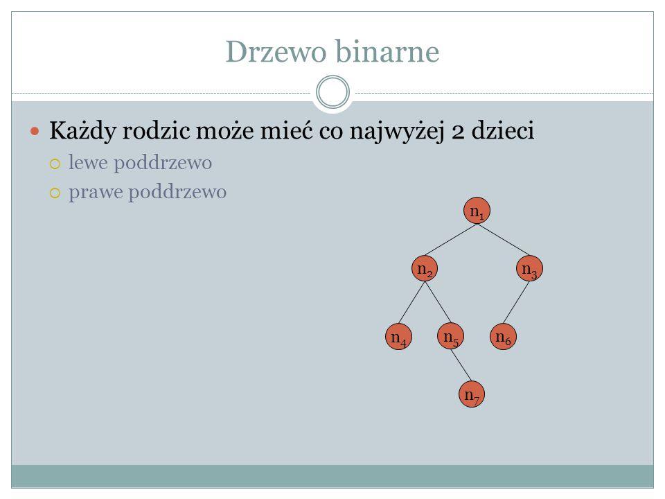 Drzewo binarne Każdy rodzic może mieć co najwyżej 2 dzieci