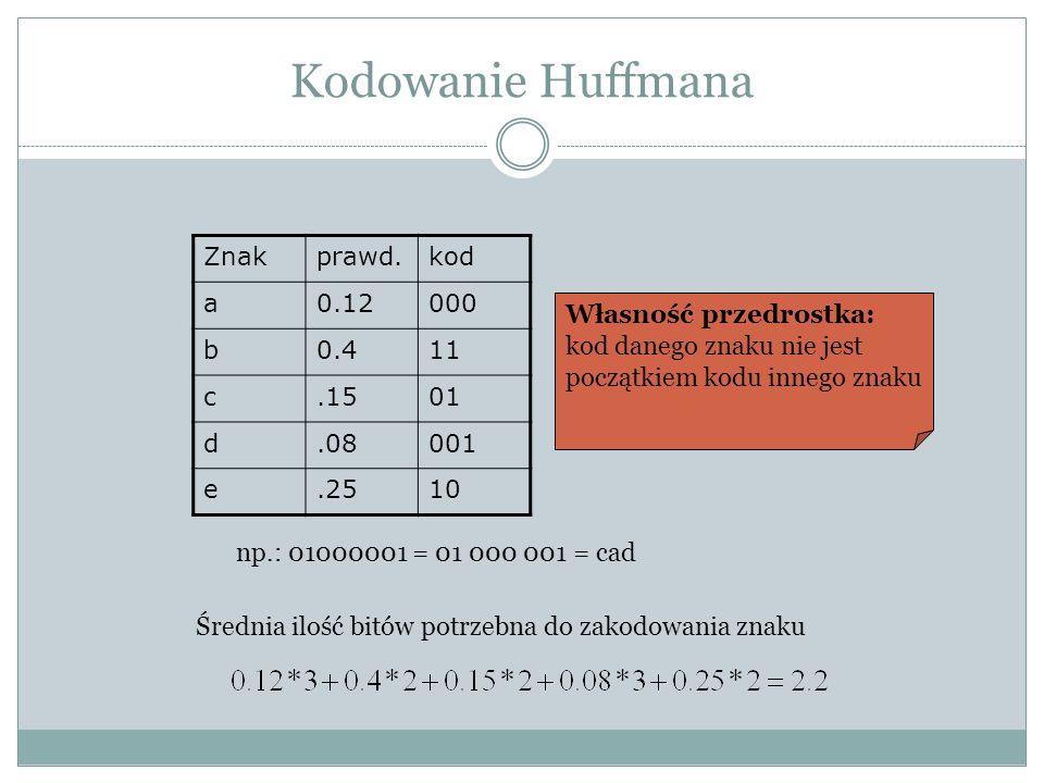 Kodowanie Huffmana Własność przedrostka: