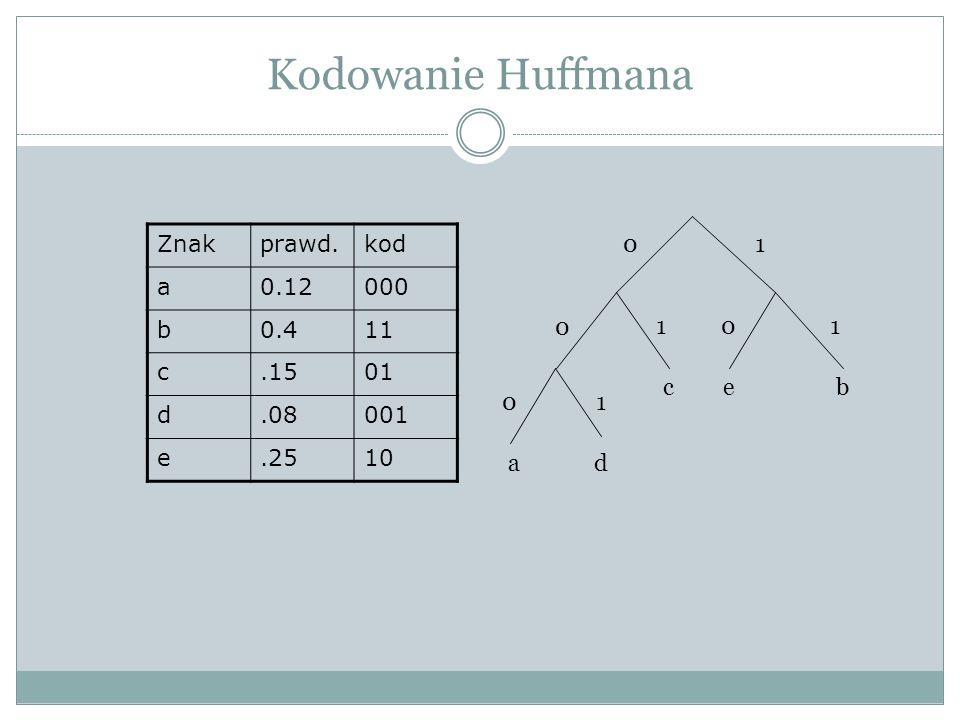 Kodowanie Huffmana a d c e b 1 Znak prawd. kod a 0.12 000 b 0.4 11 c