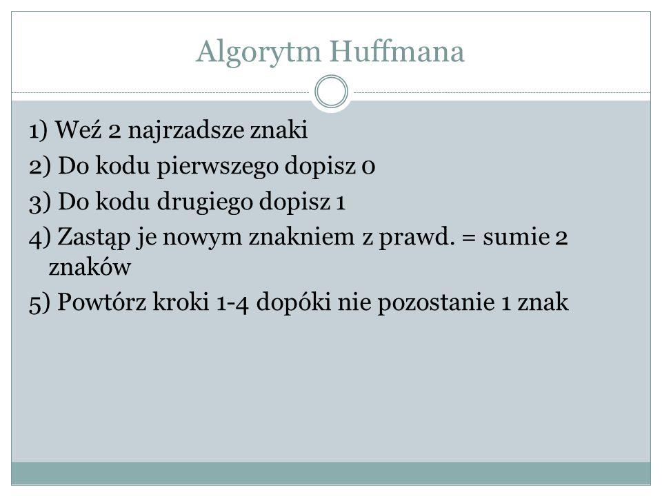 Algorytm Huffmana 1) Weź 2 najrzadsze znaki