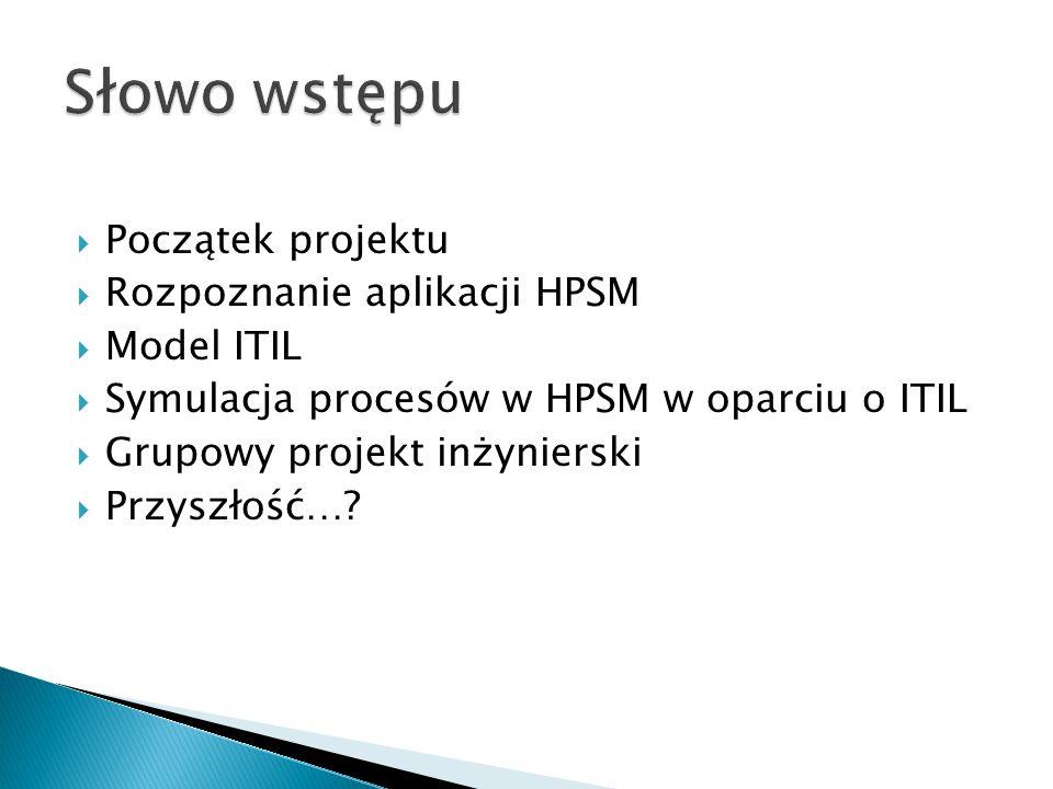 Słowo wstępu Początek projektu Rozpoznanie aplikacji HPSM Model ITIL