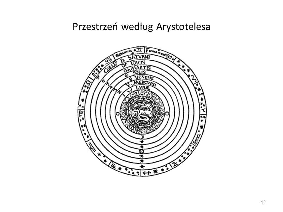 Przestrzeń według Arystotelesa