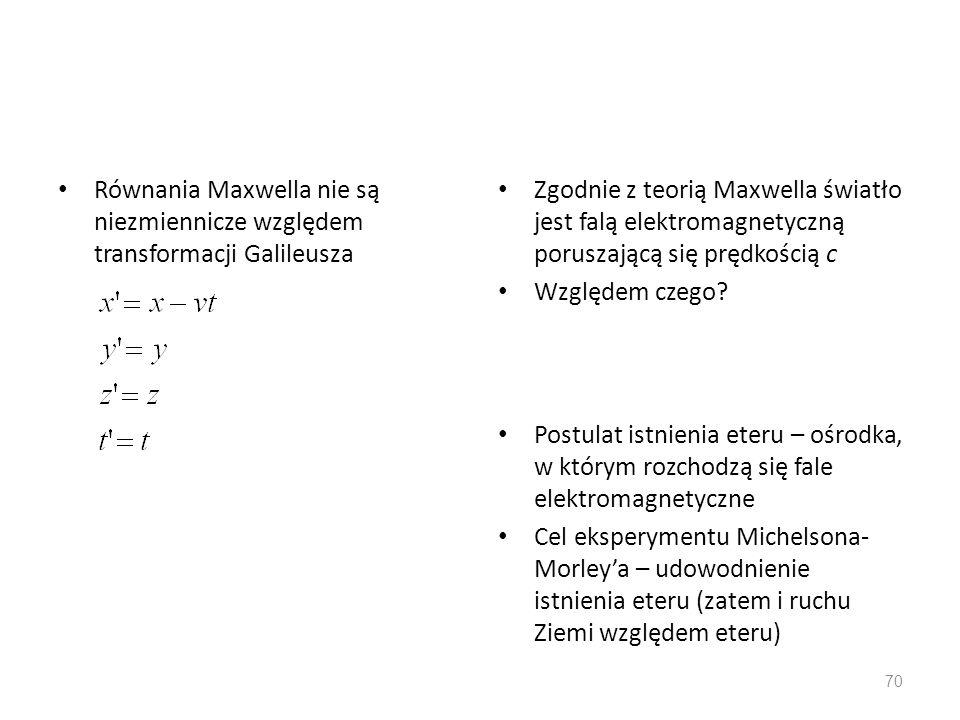 Równania Maxwella nie są niezmiennicze względem transformacji Galileusza