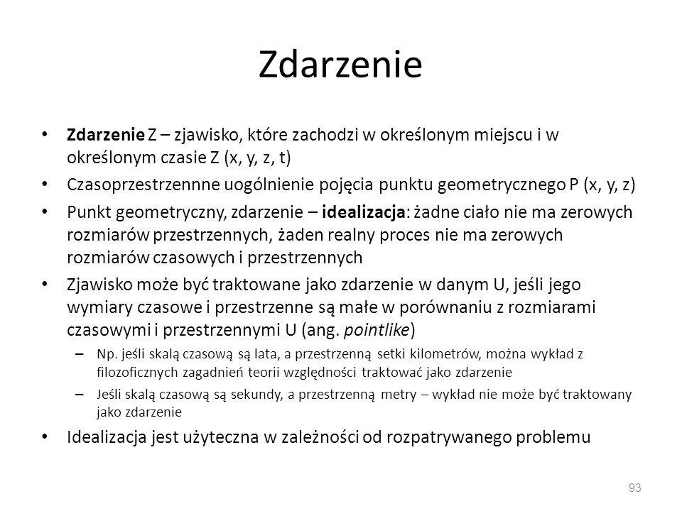 Zdarzenie Zdarzenie Z – zjawisko, które zachodzi w określonym miejscu i w określonym czasie Z (x, y, z, t)