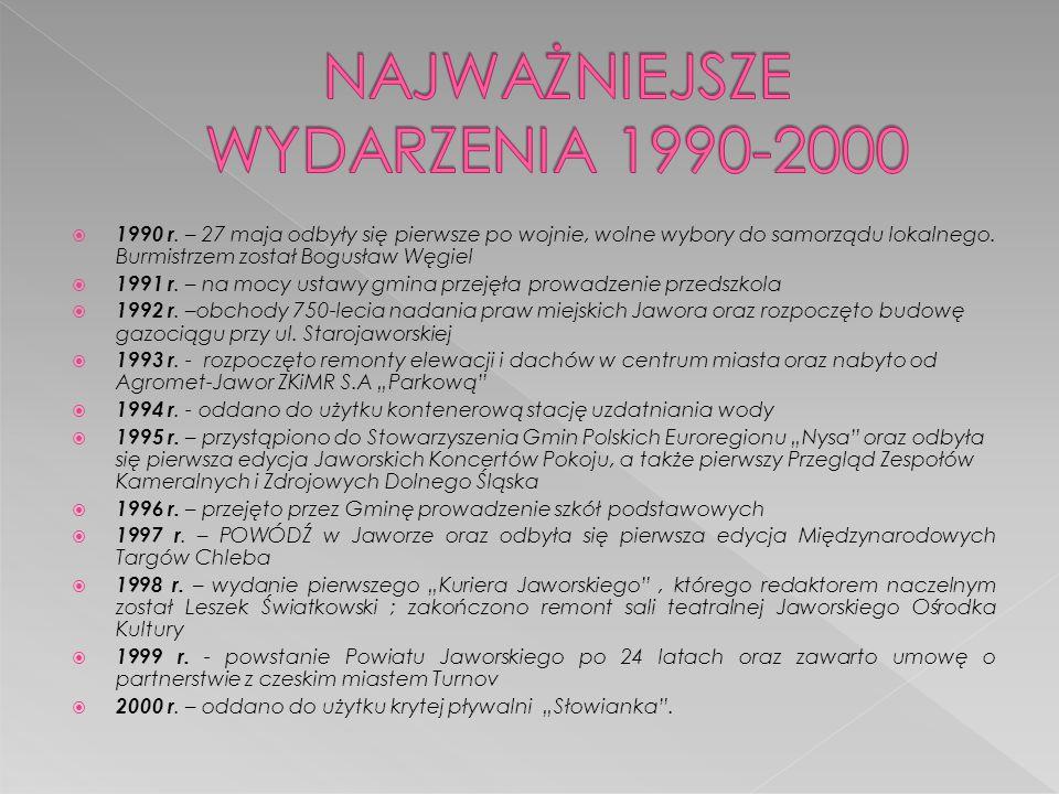 NAJWAŻNIEJSZE WYDARZENIA 1990-2000