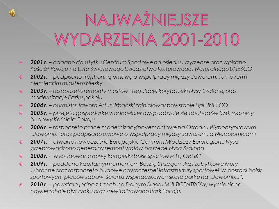 NAJWAŻNIEJSZE WYDARZENIA 2001-2010