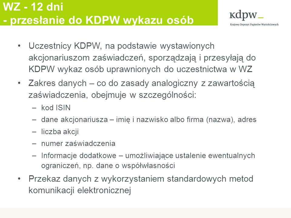 WZ - 12 dni - przesłanie do KDPW wykazu osób