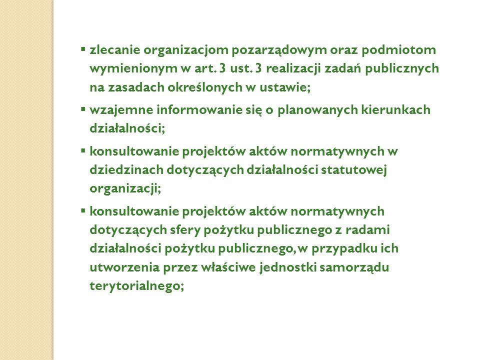 zlecanie organizacjom pozarządowym oraz podmiotom wymienionym w art