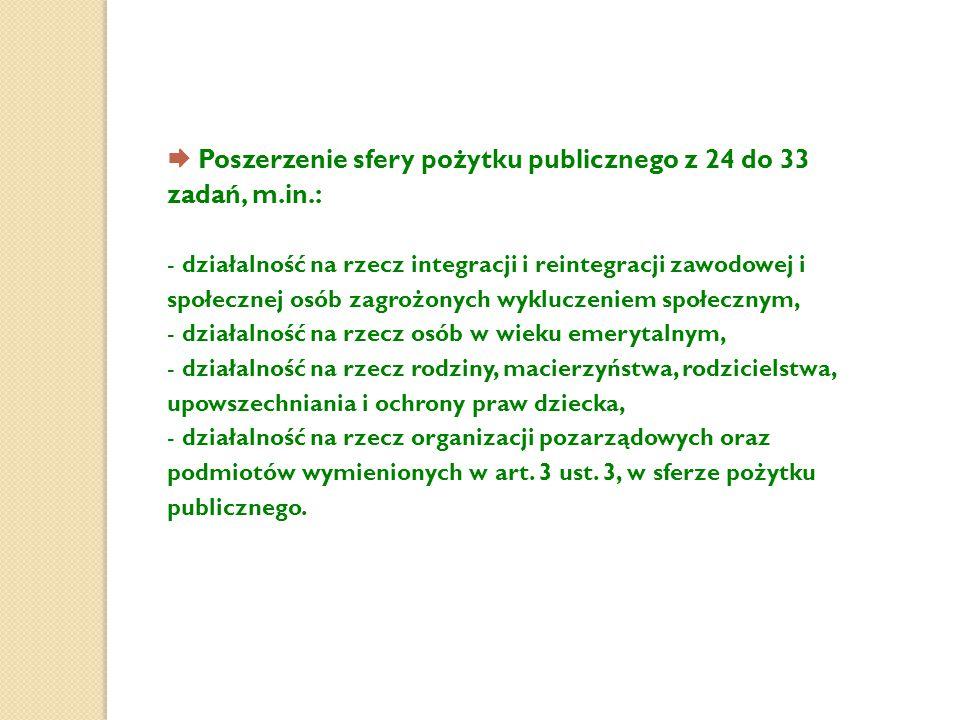  Poszerzenie sfery pożytku publicznego z 24 do 33 zadań, m.in.: