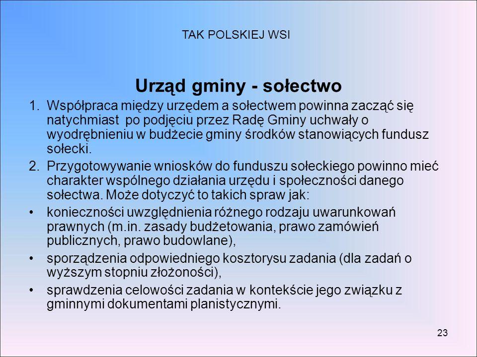 TAK POLSKIEJ WSI Urząd gminy - sołectwo.