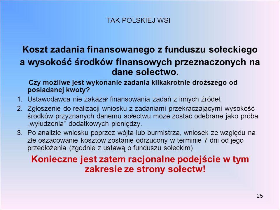 Koszt zadania finansowanego z funduszu sołeckiego