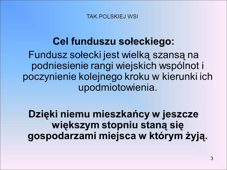 Cel funduszu sołeckiego: