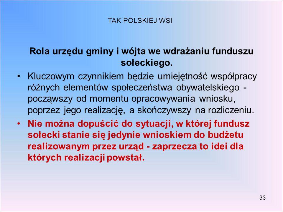 Rola urzędu gminy i wójta we wdrażaniu funduszu sołeckiego.