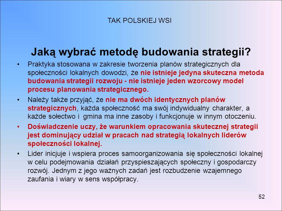 Jaką wybrać metodę budowania strategii