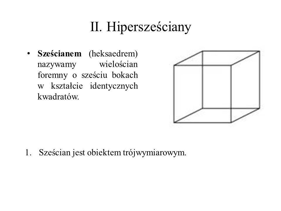 II. Hipersześciany Sześcianem (heksaedrem) nazywamy wielościan foremny o sześciu bokach w kształcie identycznych kwadratów.