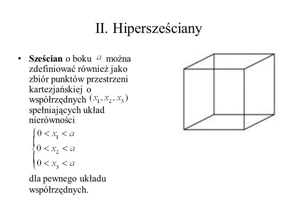 II. Hipersześciany dla pewnego układu współrzędnych.