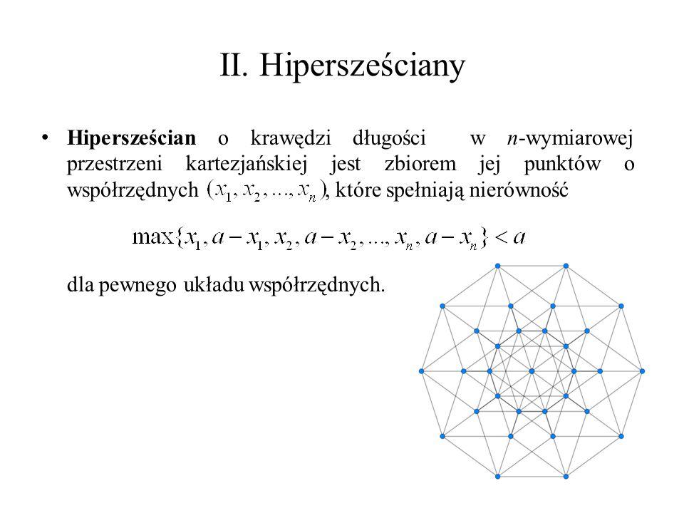 II. Hipersześciany