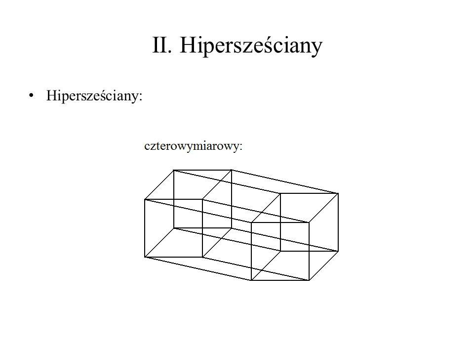 II. Hipersześciany Hipersześciany: