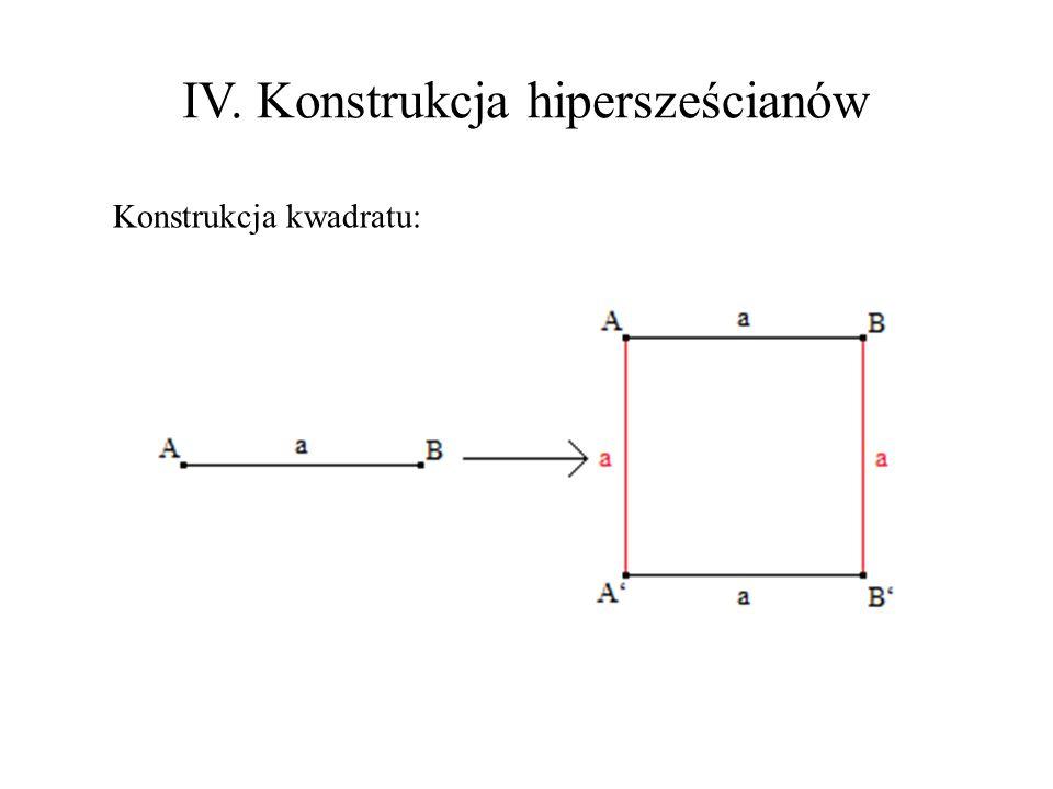 IV. Konstrukcja hipersześcianów