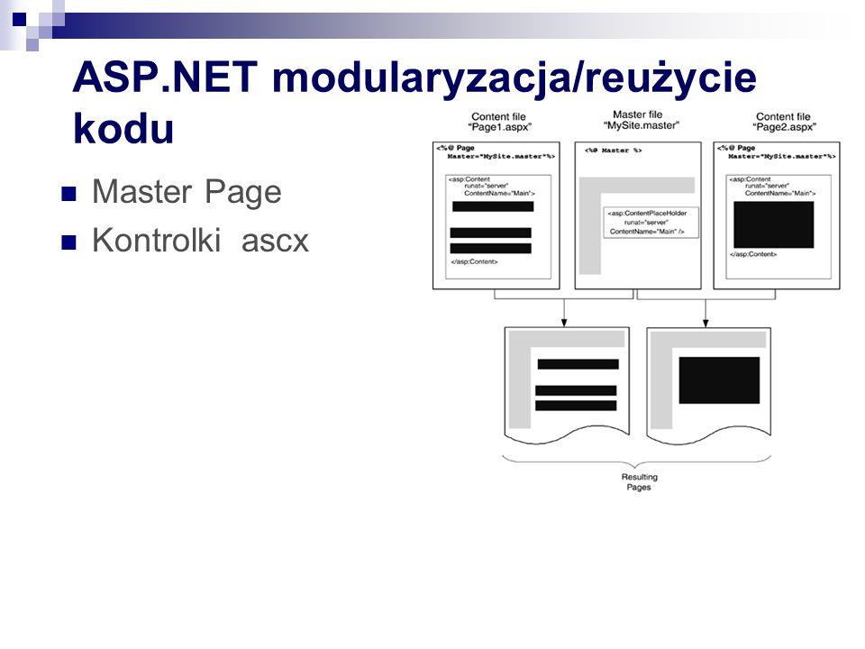 ASP.NET modularyzacja/reużycie kodu