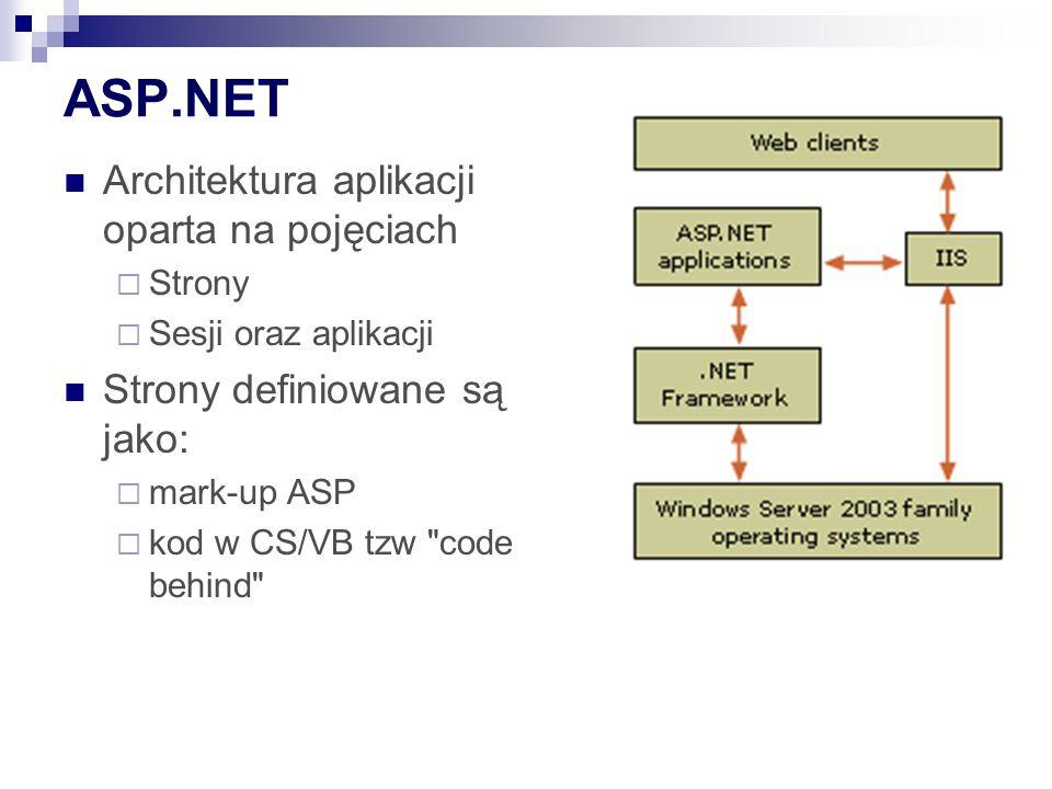 ASP.NET Architektura aplikacji oparta na pojęciach