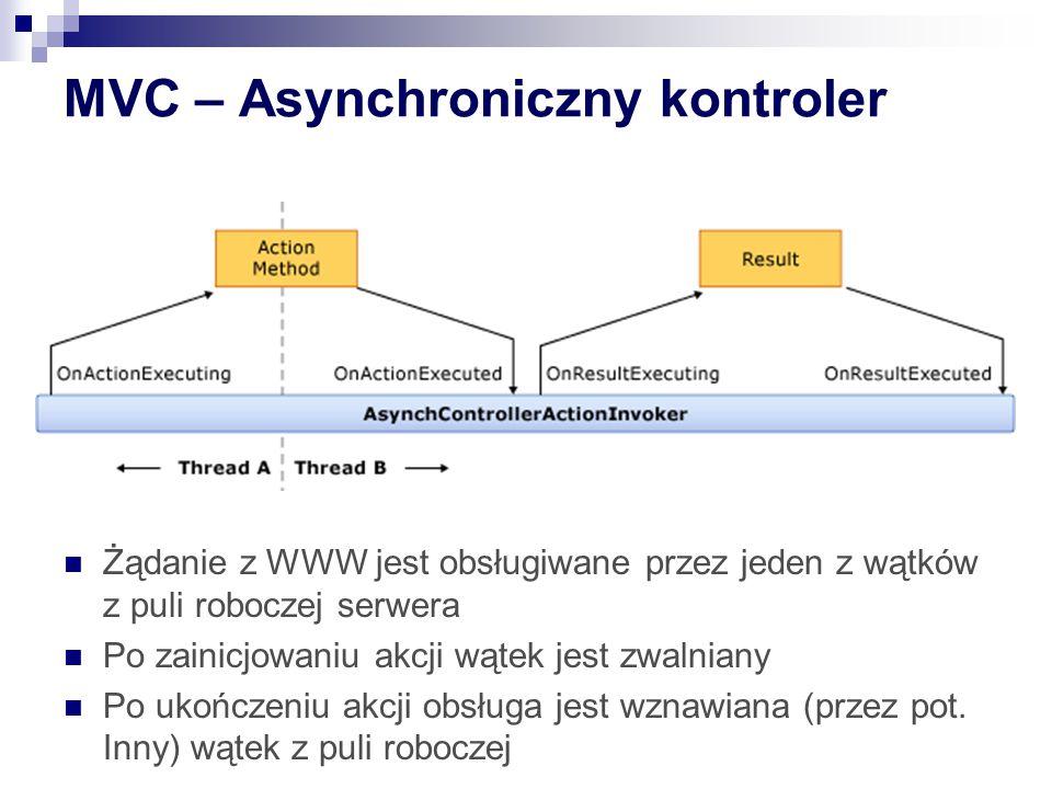 MVC – Asynchroniczny kontroler