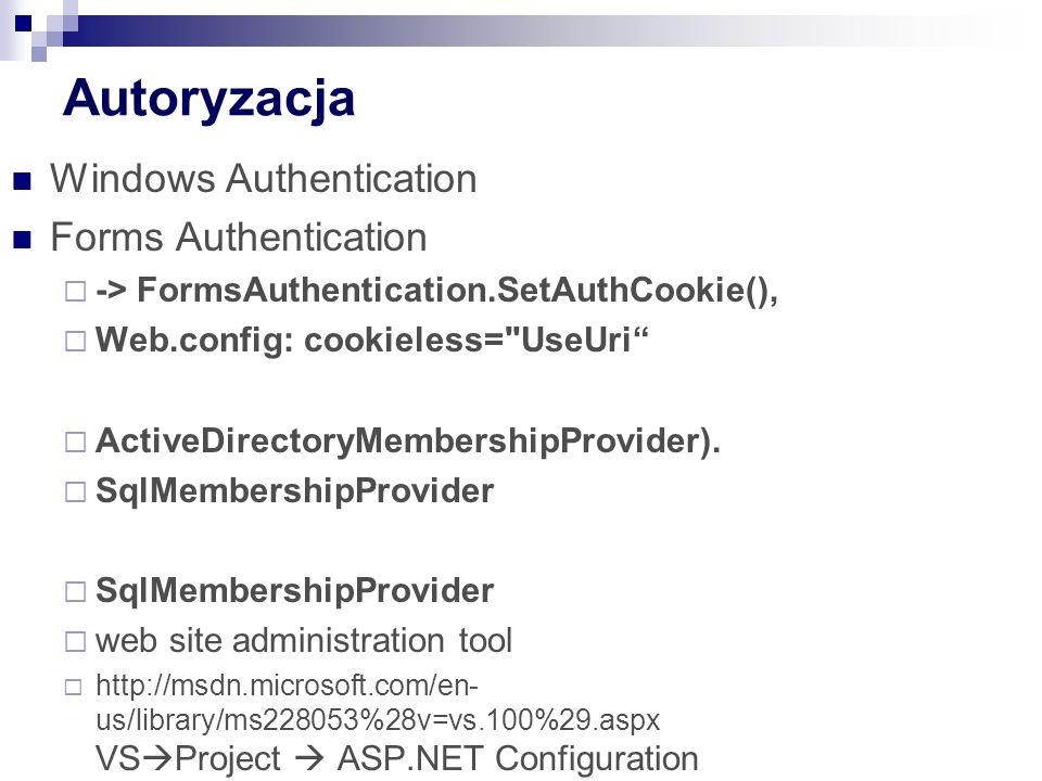 Autoryzacja Windows Authentication Forms Authentication