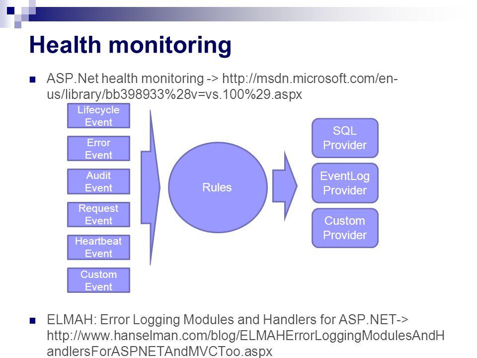 Health monitoring ASP.Net health monitoring -> http://msdn.microsoft.com/en-us/library/bb398933%28v=vs.100%29.aspx.