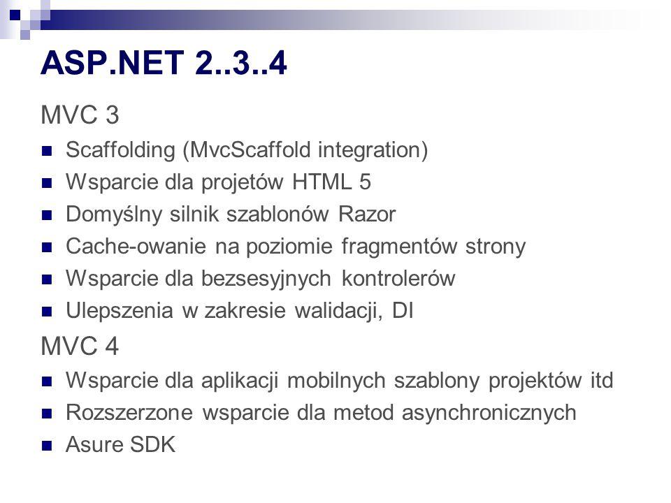 ASP.NET 2..3..4 MVC 3 MVC 4 Scaffolding (MvcScaffold integration)