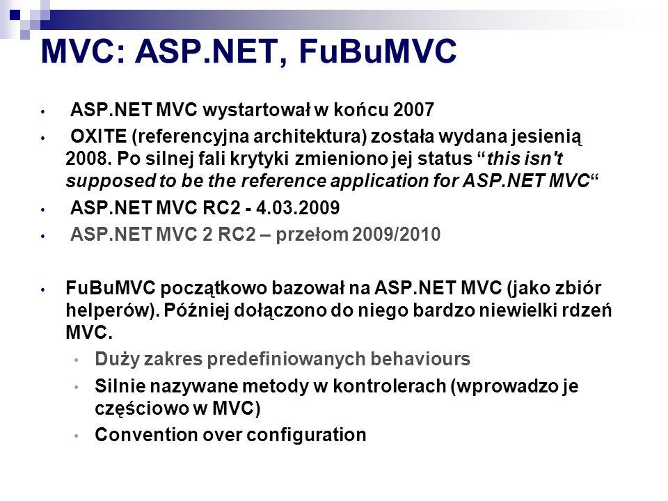 MVC: ASP.NET, FuBuMVC ASP.NET MVC wystartował w końcu 2007