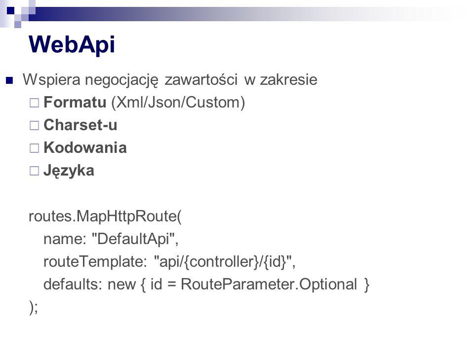 WebApi Wspiera negocjację zawartości w zakresie
