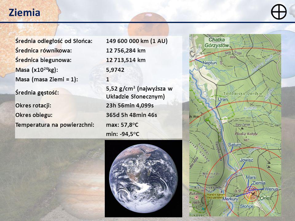 Ziemia Średnia odległość od Słońca: 149 600 000 km (1 AU)