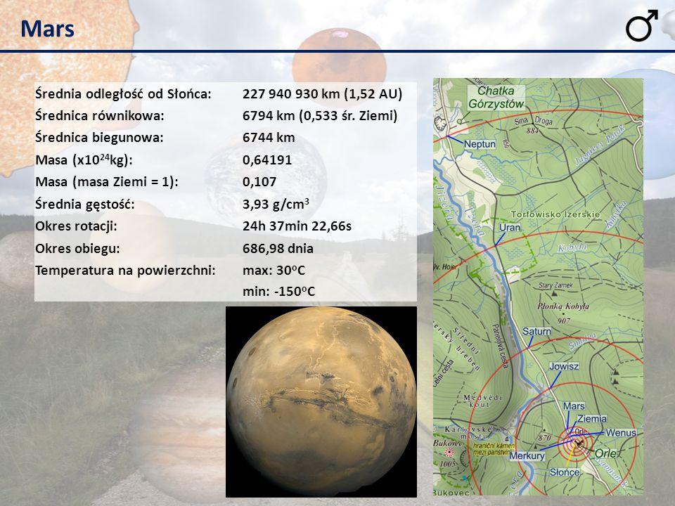 Mars Średnia odległość od Słońca: 227 940 930 km (1,52 AU)