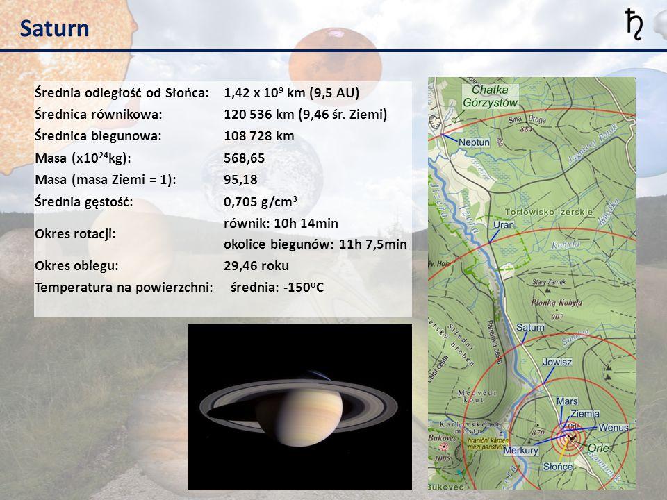 Saturn Średnia odległość od Słońca: 1,42 x 109 km (9,5 AU)