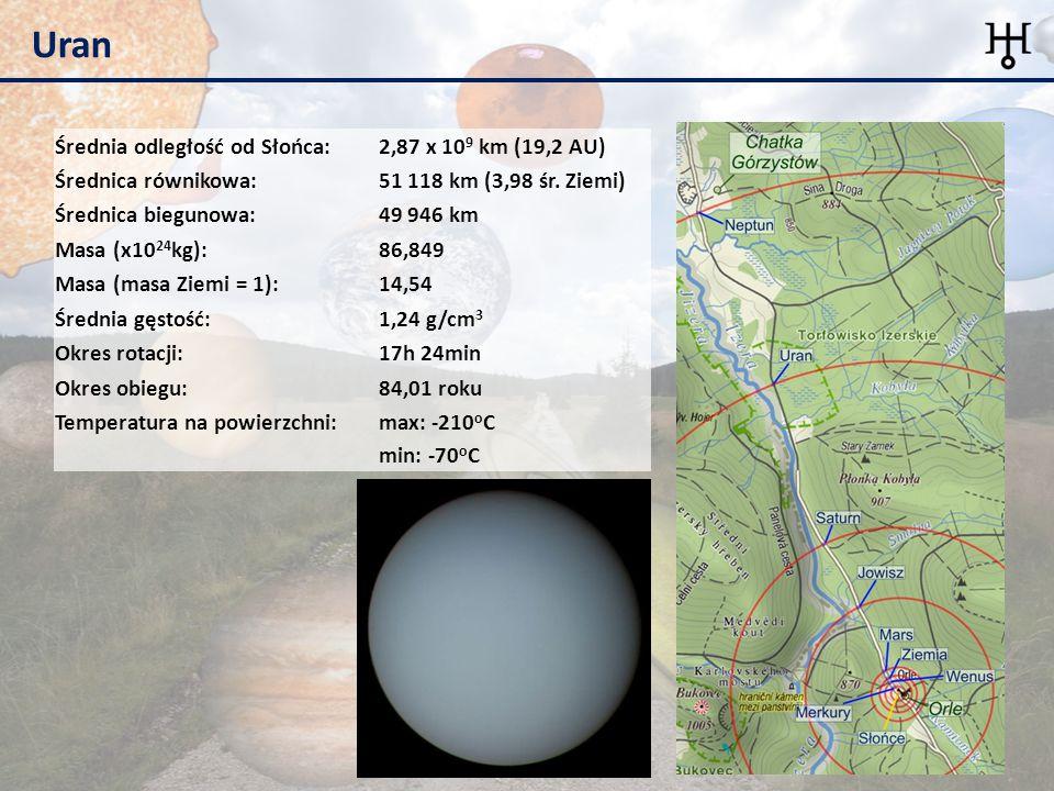 Uran Średnia odległość od Słońca: 2,87 x 109 km (19,2 AU)