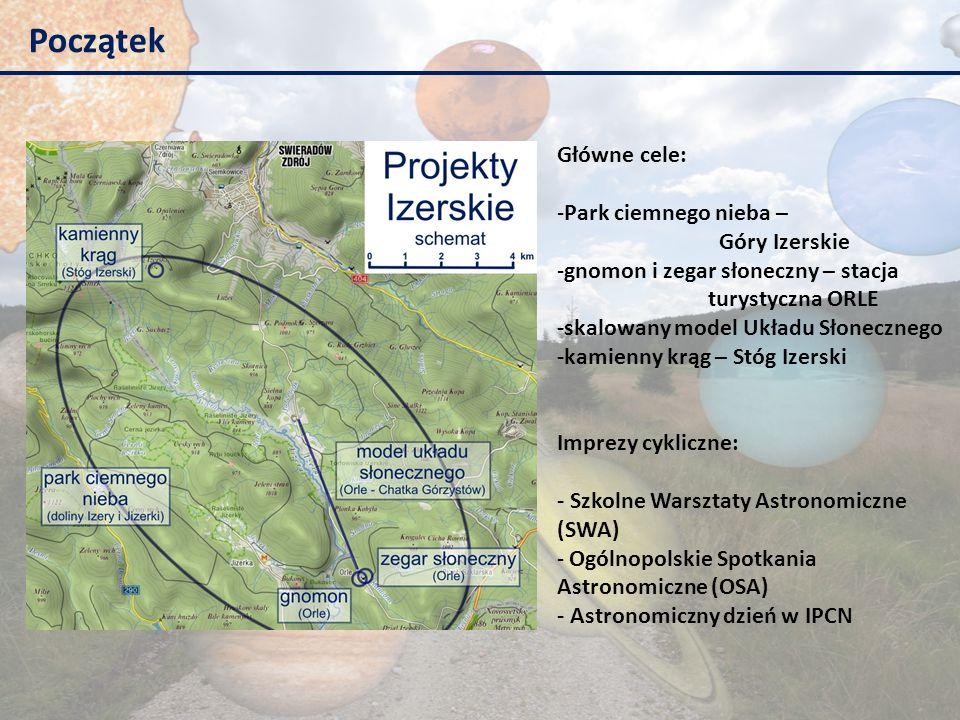 Początek Główne cele: Park ciemnego nieba – Góry Izerskie